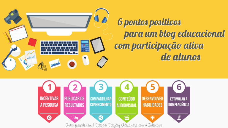 6 pontos positivos para um blog educativo com participação ativa de alunos