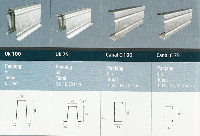 harga baja ringan ukuran 1 mm rangka atap