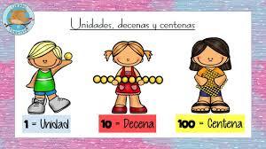 http://ntic.educacion.es/w3/eos/MaterialesEducativos/mem2007/cajon_sastre/acmates/numeracio/quantesdes.swf