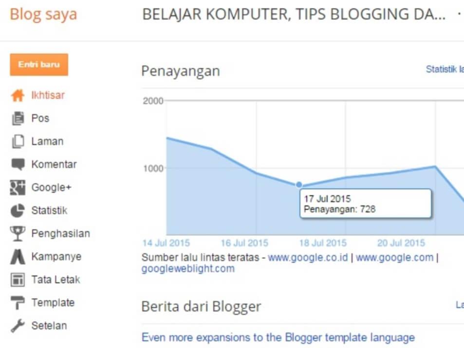 Hal yang harus dilakukan setelah ganti template blog