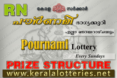 Kerala Lottery Result Pournami Complete Results (keralalotteries.net)