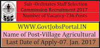 Sub-Ordinate Staff Selection Commission Recruitment 2017
