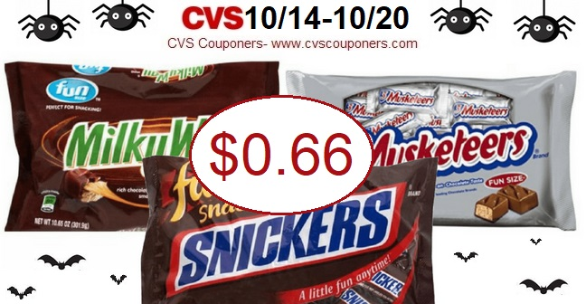 http://www.cvscouponers.com/2018/10/score-mars-fun-size-candy-bags-for-066.html