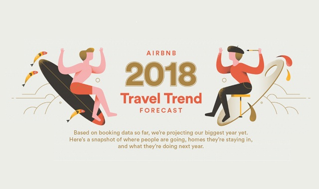 2018 Travel Trends Forecast