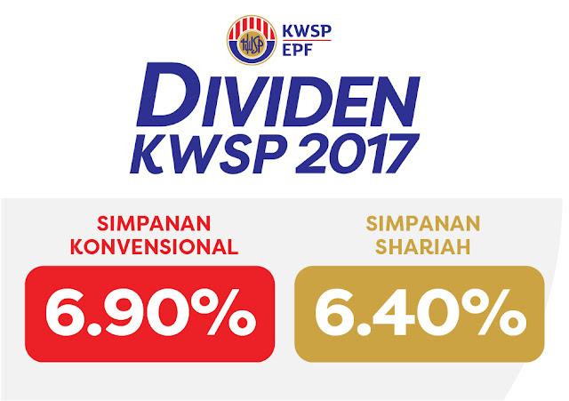 Dividen KWSP 2017 (Konvensional 6.9% / Syariah 6.40%)
