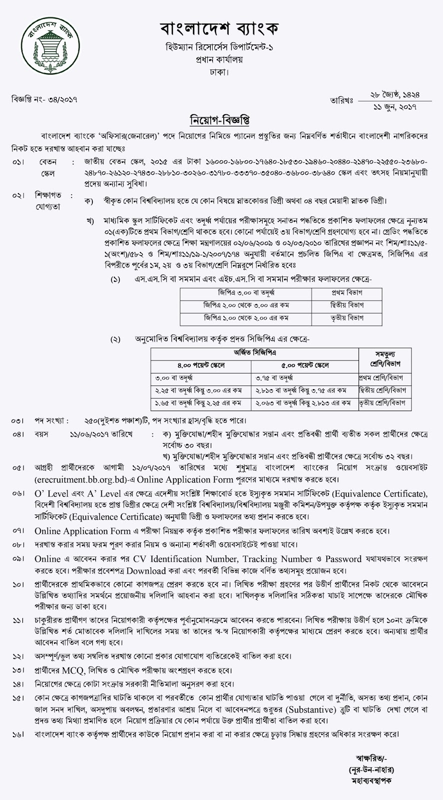 Bangladesh Bank Job circular 2017 apply online