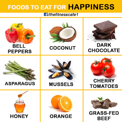 Food-For-Happiness