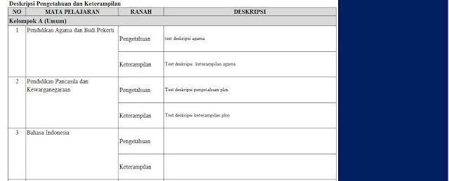 Image Result For Download Lampiran Permendikbud No