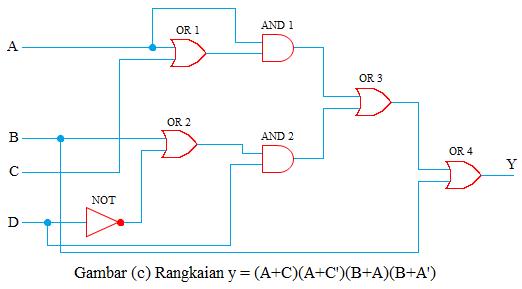rangkaian 3 fungsi boole