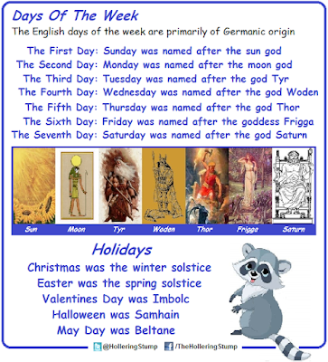 pagan names for days of the week