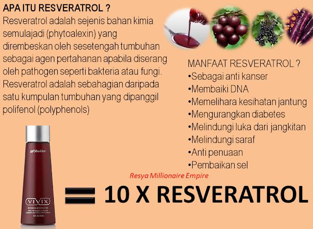 resveratrol sebagai antioksidan melawan kerosakan sel