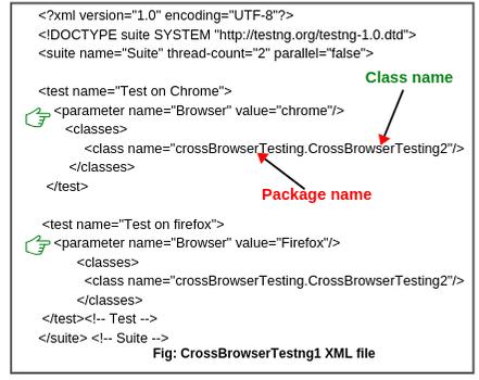 Cross browser testing in Selenium