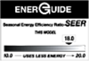 Energuide Label