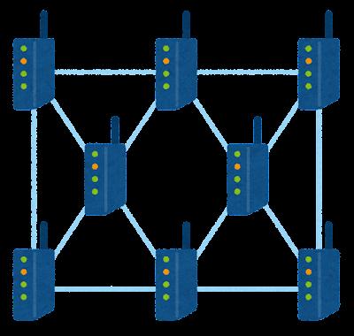 メッシュネットワークのイラスト