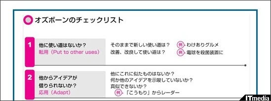 http://www.itmedia.co.jp/bizid/articles/1405/21/news022.html