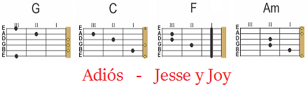 acordes adios jesse y joy guitarra
