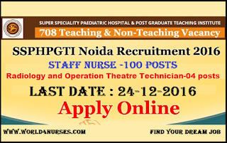 http://www.world4nurses.com/2016/11/ssphpgti-staff-nurse-vacancy-in-uttar.html