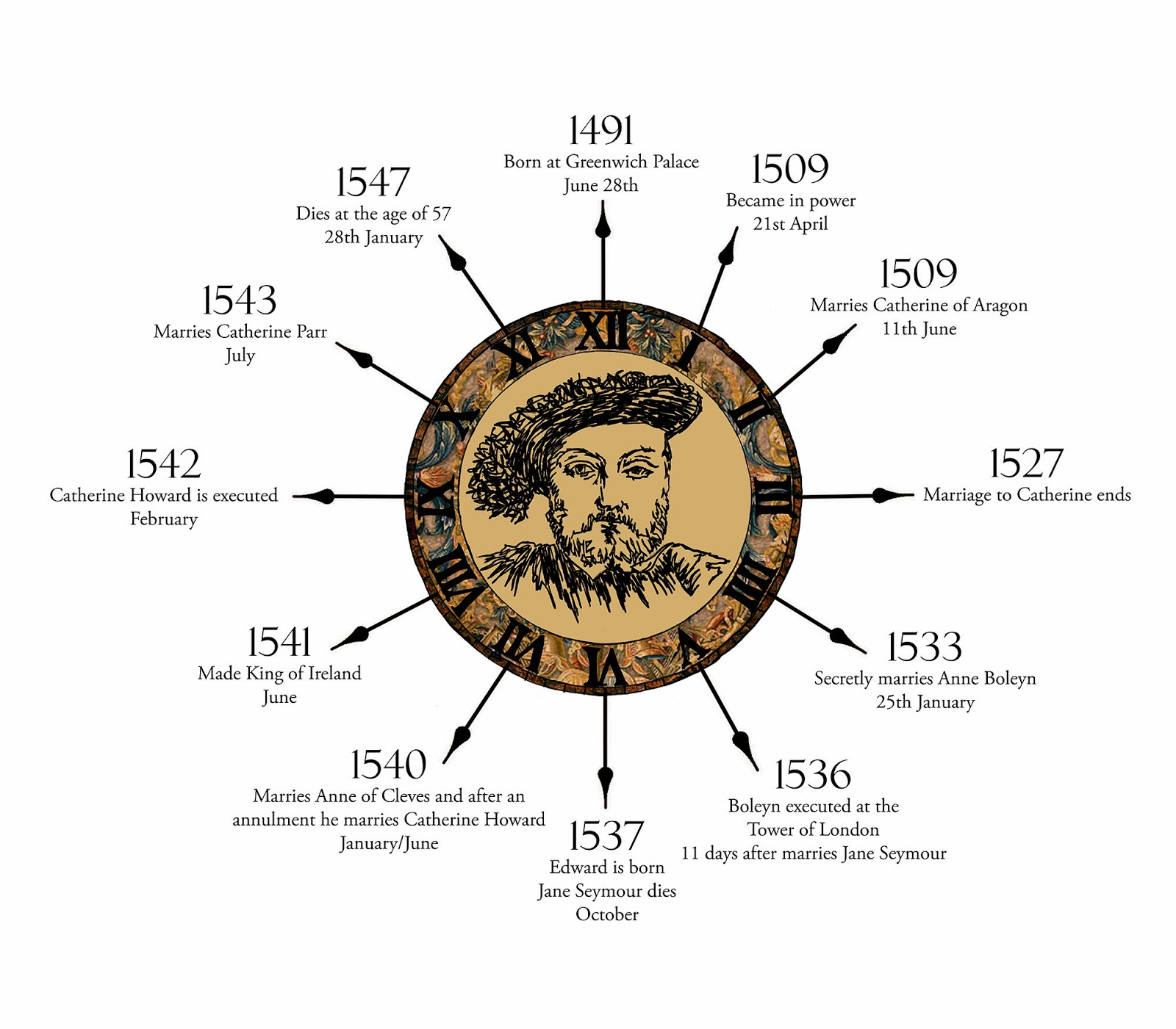 Life of Henry Clay timeline | Timetoast timelines  |Henry Clays Life Timeline