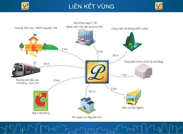 lien-ket-ha-tang-du-an-lien-ke-phu-luong