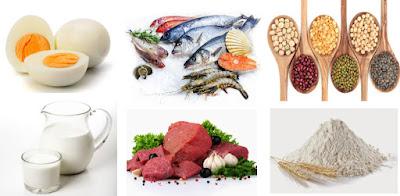 Pantangan dan Anjuran Makanan Untuk Penyakit Eksim