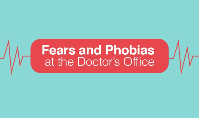 Fears And Phobias At The Doctor's Office