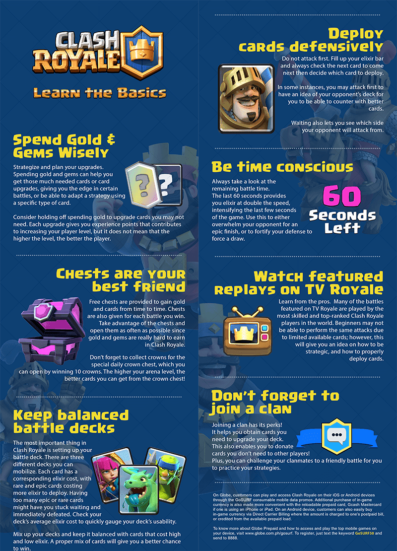 Starting your Clash Royale journey right