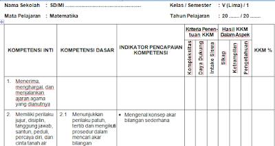 Aplikasi Untuk Menghitung KKM kurikulum 2013