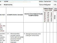 Aplikasi Hitung KKM Kurikulum 2013 SD/MI Terbaru