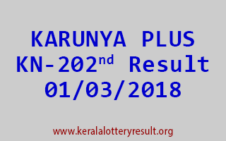 KARUNYA PLUS Lottery KN 202 Results 01-03-2018