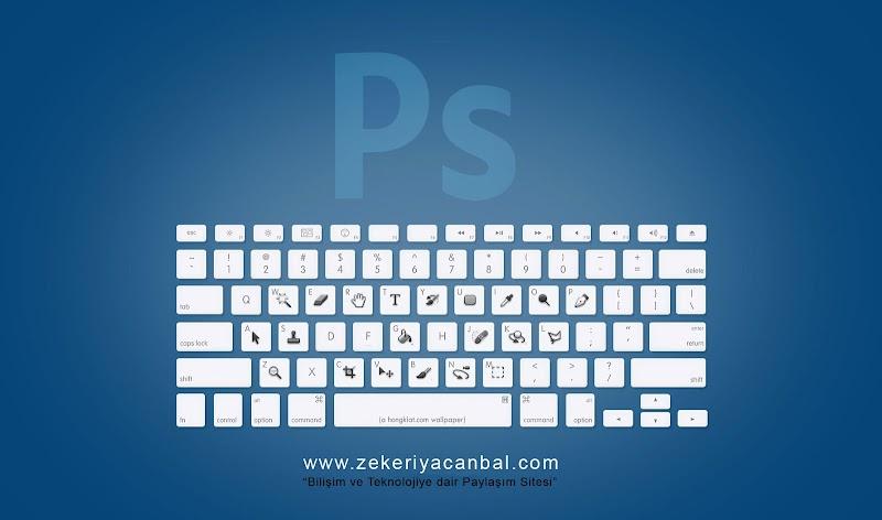 Adobe Tasarım Uygulama Kısayolları