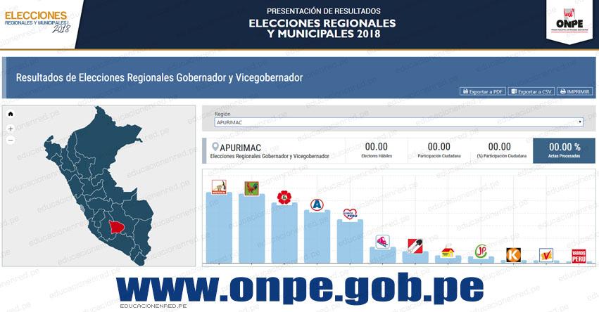 ONPE: Resultados Oficiales en APURÍMAC - Elecciones Regionales y Municipales 2018 (7 Octubre) www.onpe.gob.pe