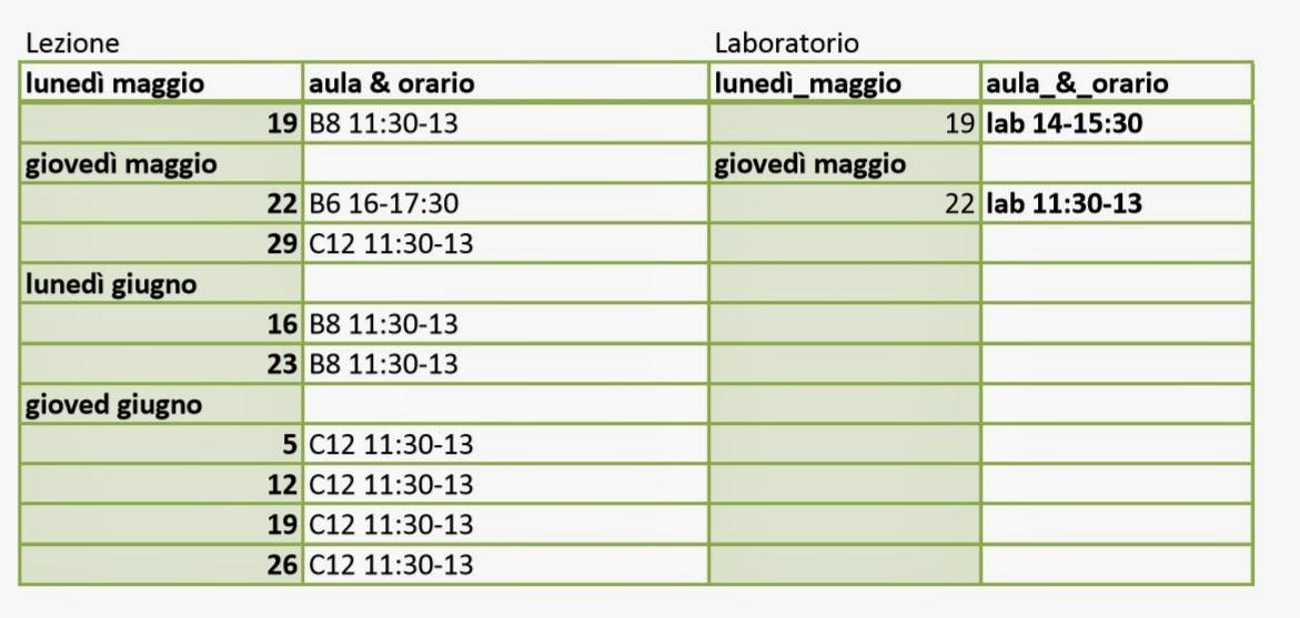 Calendario Lezioni Tor Vergata Ingegneria.Ingegneria Medica Calendario Ame Applicazioni Mediche Di