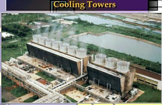 Operation of cooling tower which cools the hot water to wet bulb temperature