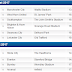 EPL fixtures,table and UCL fixtures - See