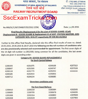 RRB Secunderabad Final Result 2015-16 Announced
