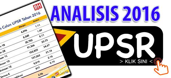 Analisis UPSR 2016 Pencapaian Menurun Seluruh Negara Bagi A Semua Mata Pelajaran (6A)