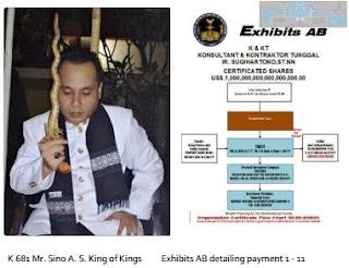 Mr. Sino and Swissindo Indonesia