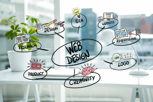 Manner in Which You Should Gain Higher Traffic Using Web Design Company at Tampa