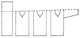 Poncho terbuat dari kulit binatang, kulit pohon kayu dan daun-daunan yang diberi lubang pada bagian tengahnya agar kepala bisa masuk, sedangkan bagian sisi dibiarkan tidak dijahit