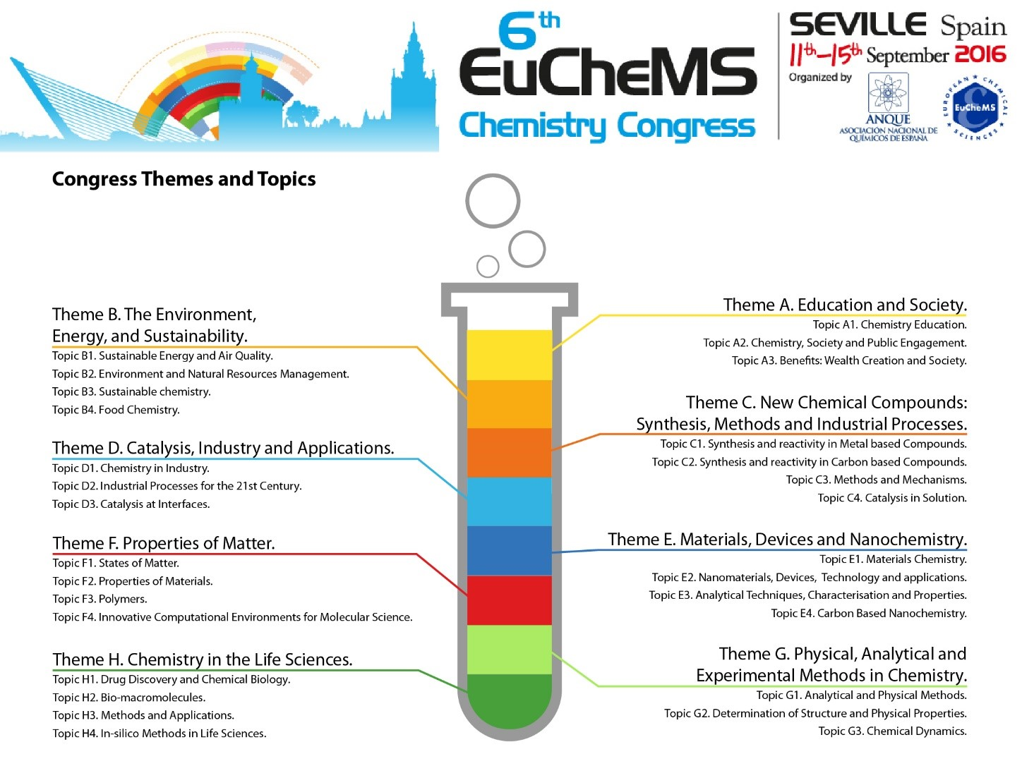 methods for sustainability in the chemical industry The environmental impact of the chemical industry has recently received attention across multiple fronts, for example the impact of solvent use on sustainability nowadays, industries and institutions must endeavour to ensure that any process is not just cost-effective and efficient, but also environmentally friendly.