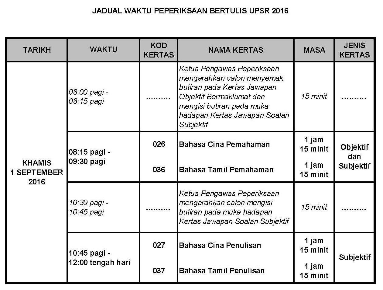 jadual waktu peperiksaan upsr Jadual waktu peperiksaan upsr 2017 ok jadual waktu peperiksaan upsr 2017 article at saps ibubapa.