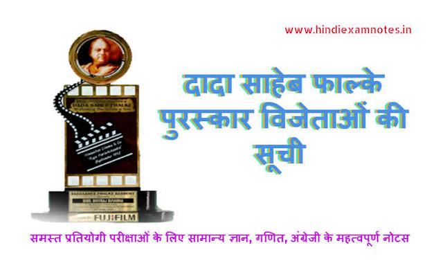 List of Dada Saheb Phalke Award Winners in Hindi
