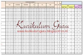 Format Analisis Nilai Pengetahuan Kurikulum 2013 Format Excel