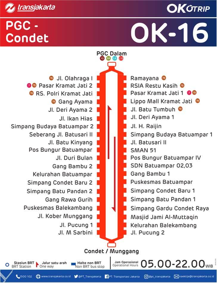 peta rute transjakarta pgc - condet