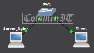 Konfigurasi Userdir Nginx - Centos 7