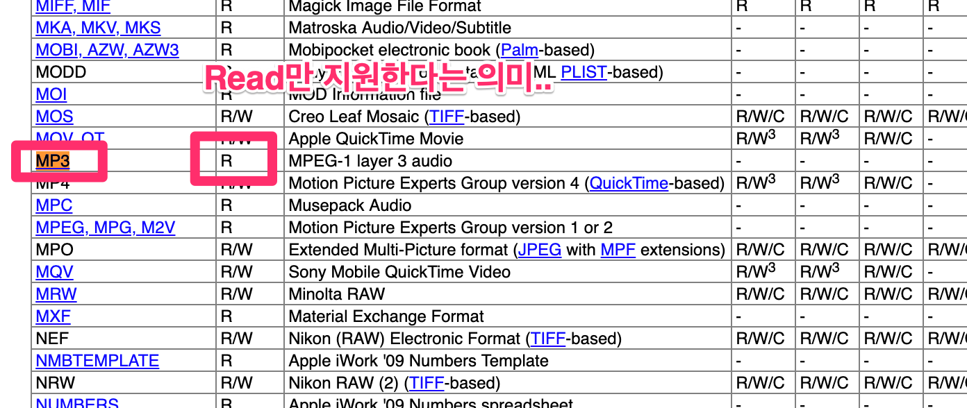 ffmpeg를 이용한 mp3 파일 metadata 수정하기(Edit metadata in mp3