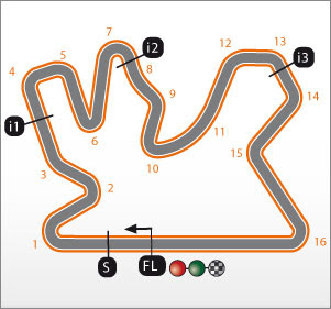 Commercialbank Grand Prix of Qatar, Losail - Qatar