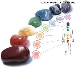Kristálygyógyászat/Gyógyító kövek: Kristályok és a csakra-központok