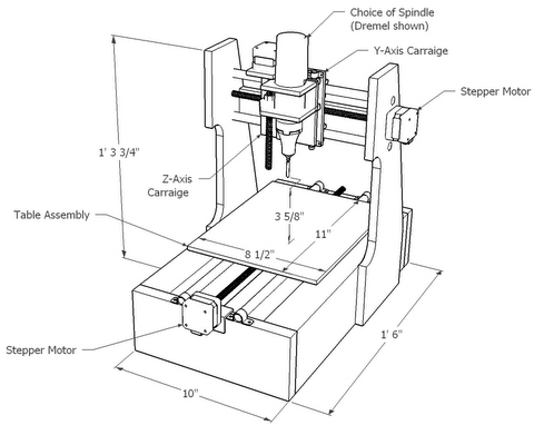 Diagram Of Cnc Mill Free Download Wiring Diagrams Pictures