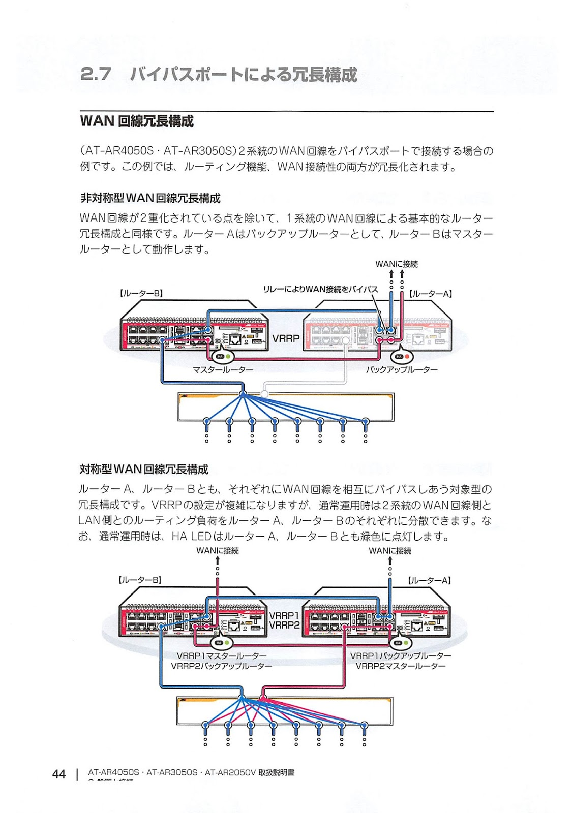 Allied telesis Router manual